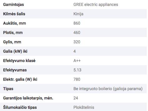 gree versati iii 4,0kw