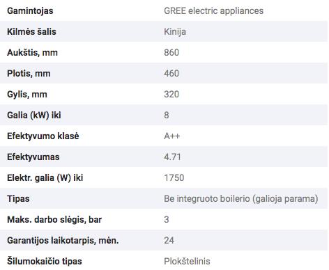 gree versati iii 8kw
